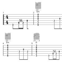 Aula 14 de guitarra